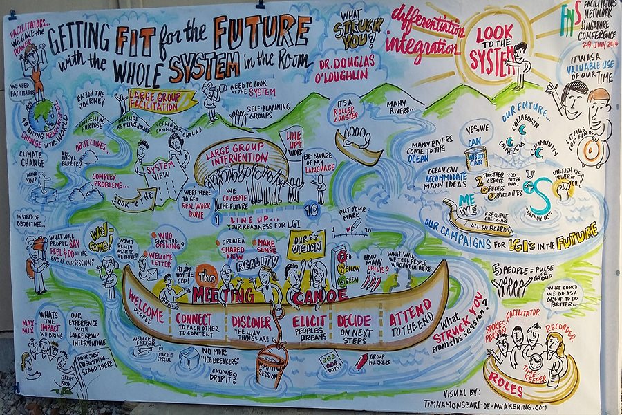 SFC2016 Canoeing towards Future Fit by Dr Douglas OLoughlin (graphics by Tim Hamons)