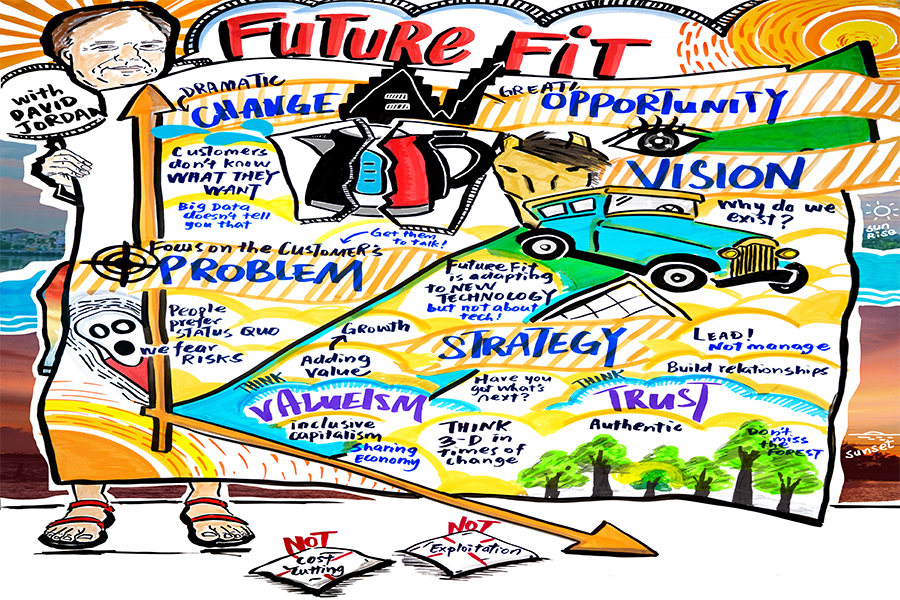 Valuesim and Trust for Future Fit Organisations by David Jordan (graphics by Huang Kailin)